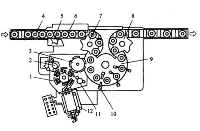 Automatizované vlastné kónické fľaše Špicaté nádoby Detaily rotačného etiketovacieho stroja