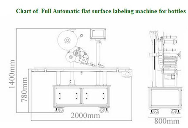 Automatické ploché horné označovacie stroje na škatule