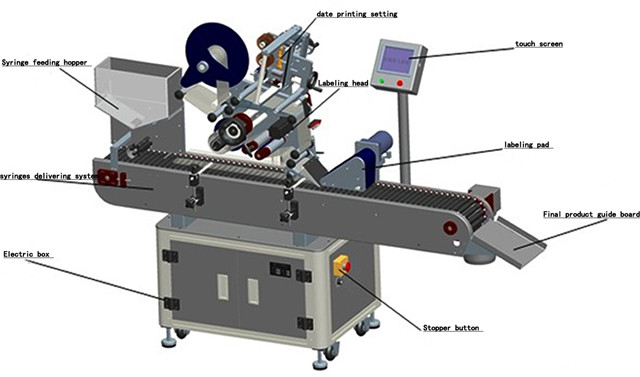 Plne automatické vodorovné striekačky s farmaceutickým štítkovacím strojom