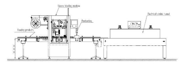 etiketovací stroj na rukáve so zmršťovacím tunelom
